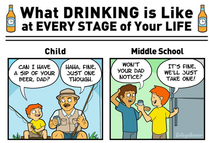 What Drinking is Like Throughout The Different Stages Of Life