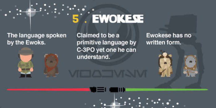 A Helpful Guide To Understanding The Different Languages Of Star Wars