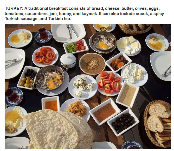 What Countries Around The World Eat For Breakfast