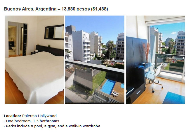 See What You Can Rent In 16 Cities Around The World For $1,500 A Month