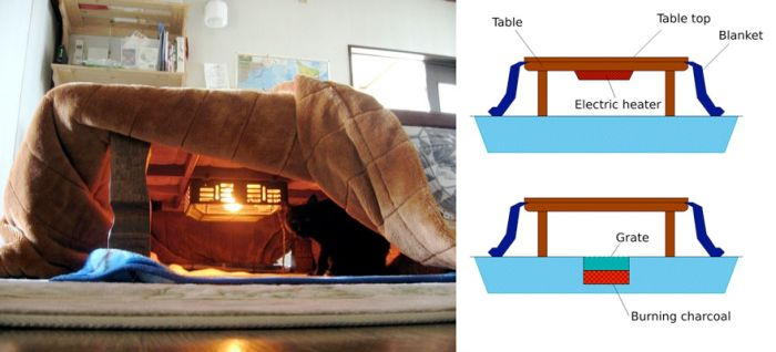 This Awesome Japanese Invention Will Make You Want To Stay In Bed All Day