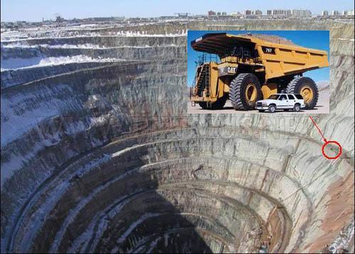 Greatest And Biggest Holes In The World Others