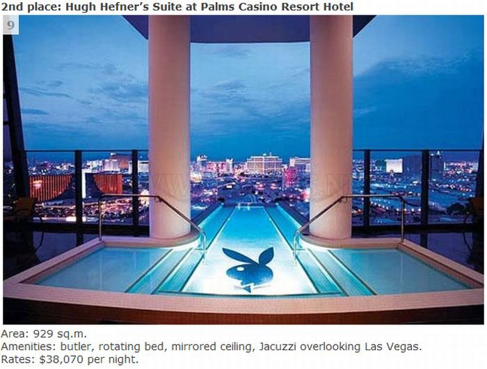 TOP 10 Most Expensive Hotels