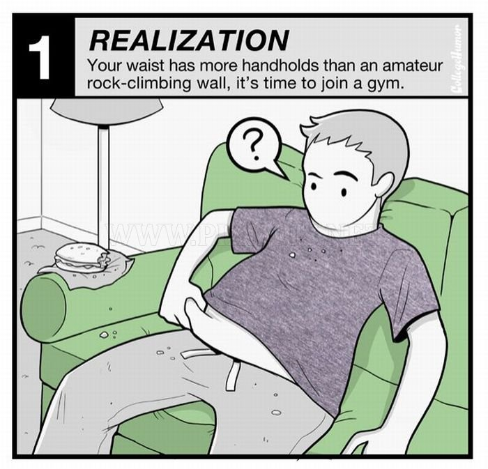 The 7 Stages of Going to the Gym