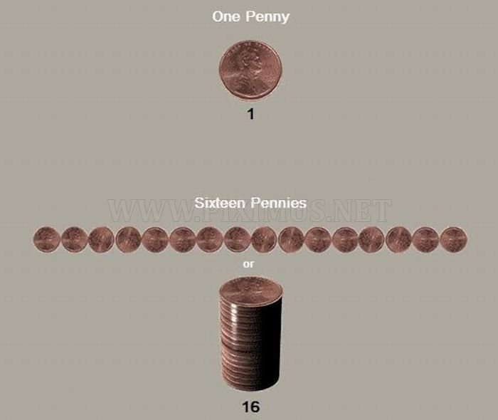 Trillions of Pennies