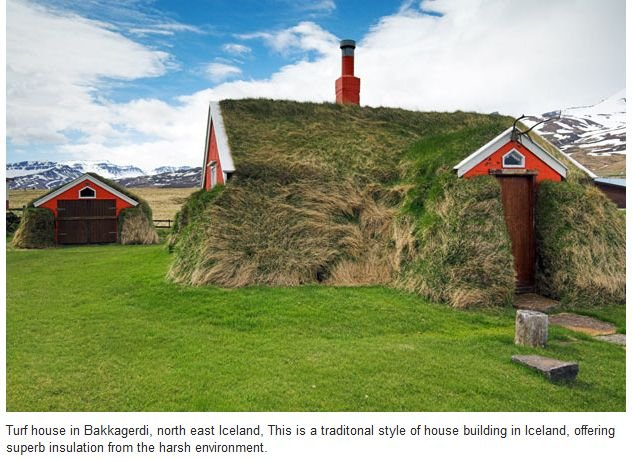 Unusual Houses Around the World