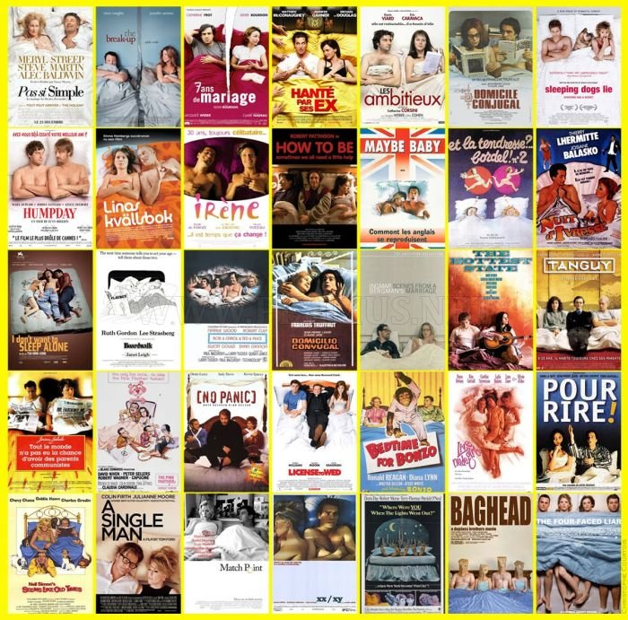 What Movie Posters Have in Common