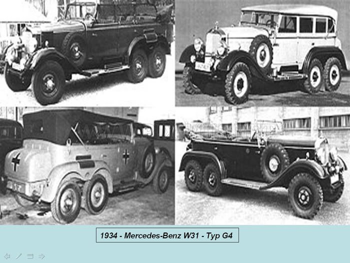 The life cycle of the Mercedes-Benz
