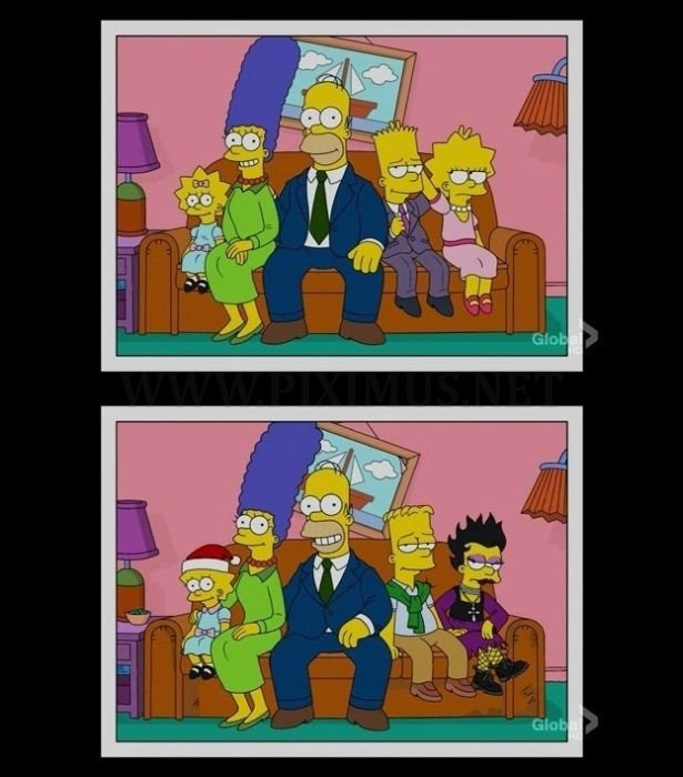 The Simpsons Aging Timeline
