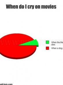 Funny Graphs