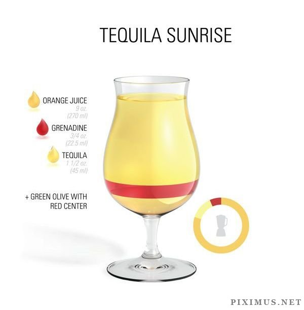 Inspiring Cocktail Posters