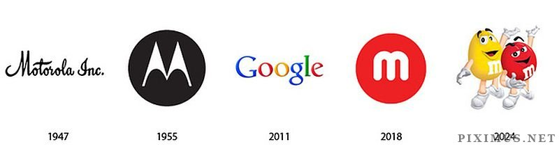 The Evolution of Famous Logos