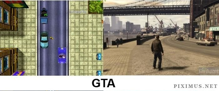 Games Then and Now