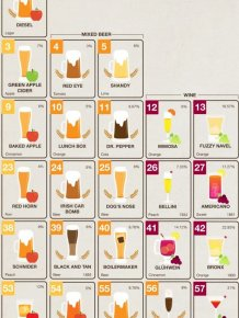 College Students` Guide to Boozing