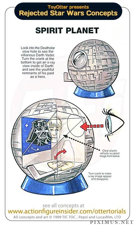Hilarious Star Wars Rejected Toys Concepts