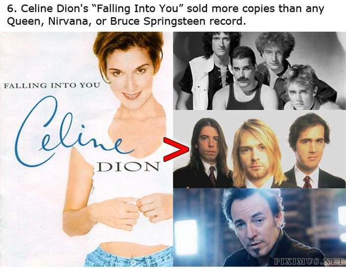 Depressing Facts About Popular Music
