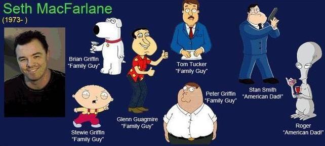 Voice Actors Behind Fa...