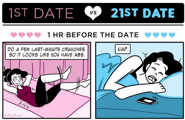How Your 1st Date Compares To Your 21st Date