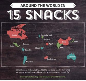 15 Delicious Snacks From Around The World