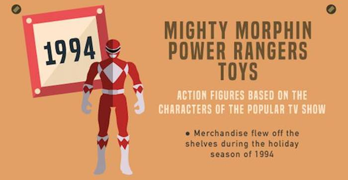 These Are The Most Popular Holiday Toys From The Past Three Decades