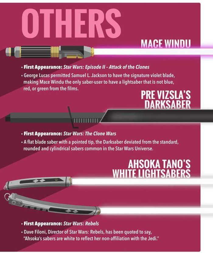 Looking Back On All The Different Lightsabers From The Star Wars Universe