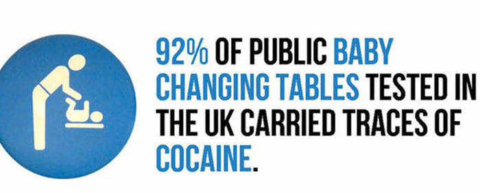 Interesting Information About The UK That Might Surprise You
