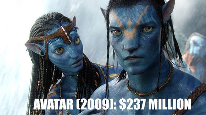 10 Movies That Had Unbelievably Large Budgets