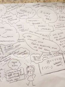 Wife Creates Intricate Map After Husband Asks What's On Her Mind