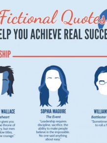 Inspirational Quotes From Fictional Characters That Will Help You Achieve Success