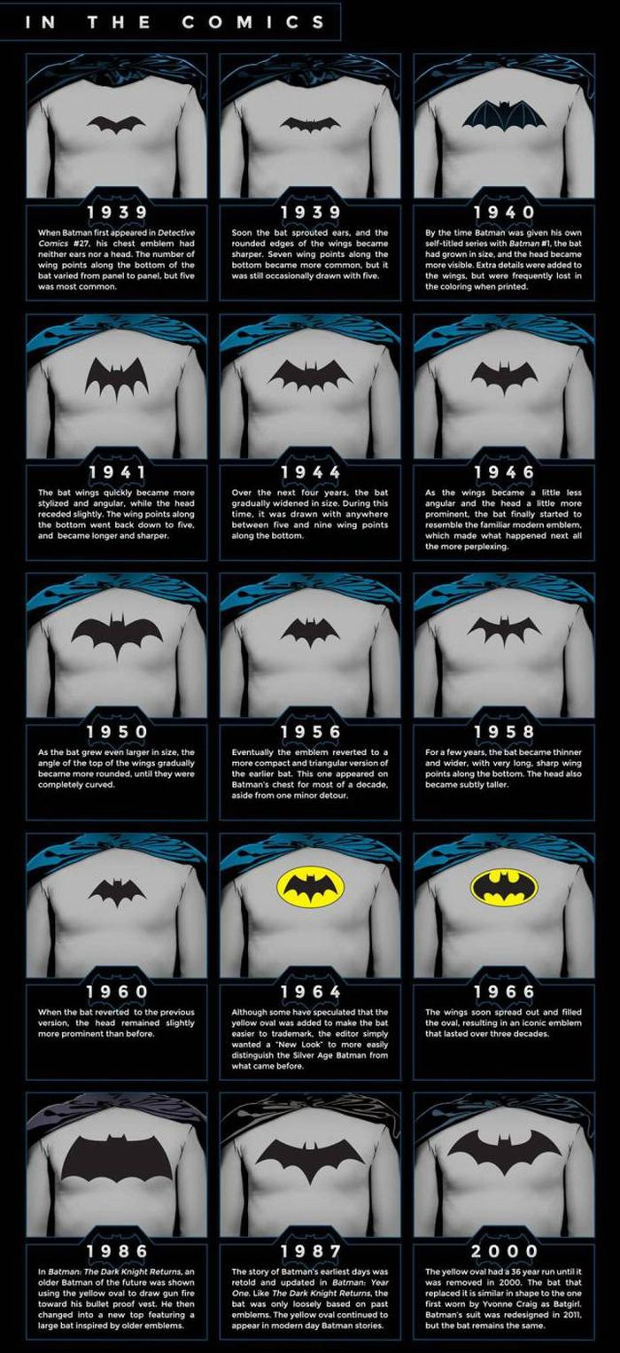 See How Batman And Supermans Costumes Have Evolved Over The Years