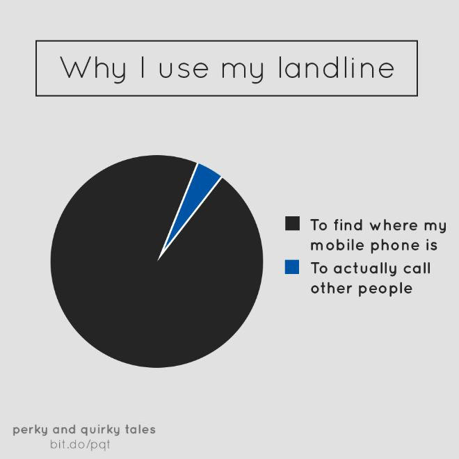 Helpful Pie Charts That Are Both Hilarious And True Others