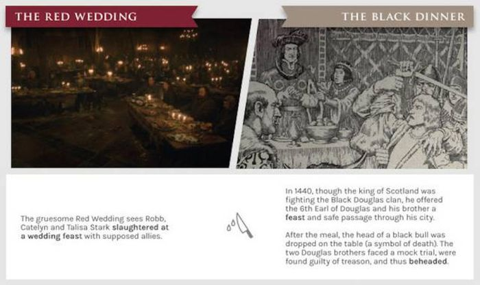 People, Locations And Events From History That Inspired Game Of Thrones