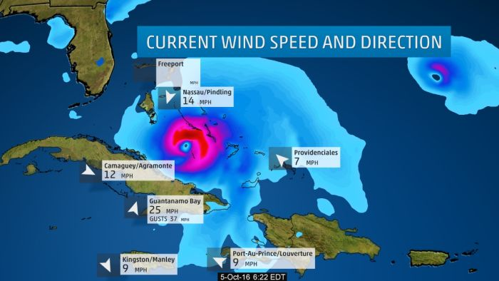 A Deeper Look At The Size And Scope Of Hurricane Matthew