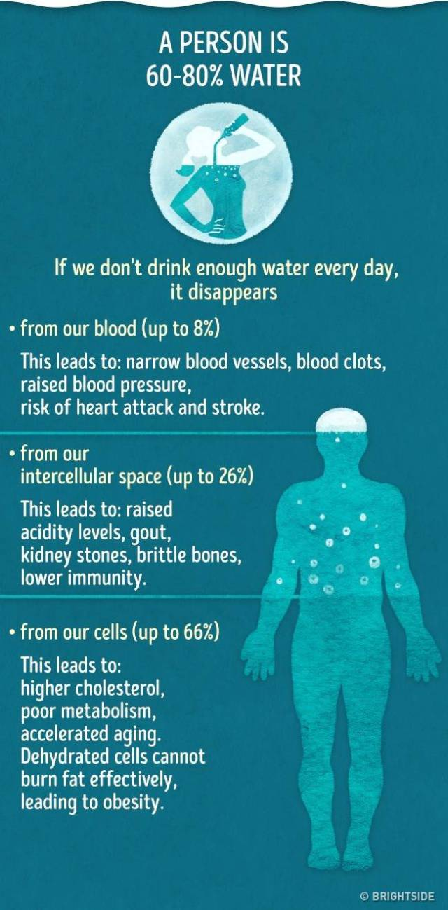 Signs Of Dehydration That Definitely Shouldn't Be Taken Lightly
