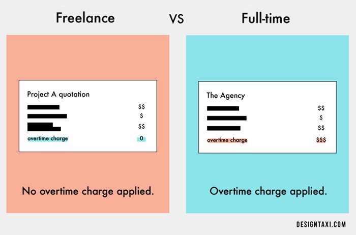 The Pros And Cons Of Being A Freelancer Vs Having A Full Time Job