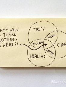 Simple Pictures That Perfectly Sum Up Every Day Life