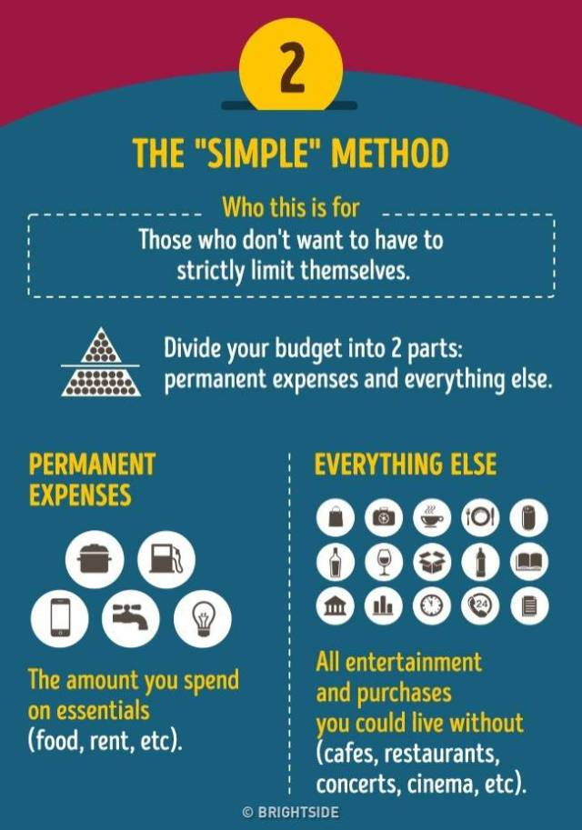 4 simple tips that will help you manage your family budget others