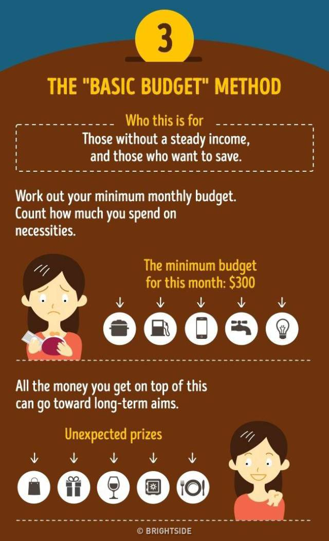4 Simple Tips That Will Help You Manage Your Family Budget
