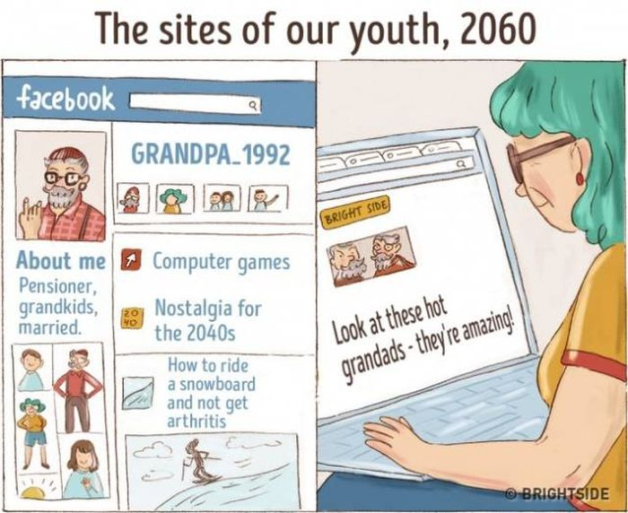 What The Current Generation Will Look Like When We All Grow Old