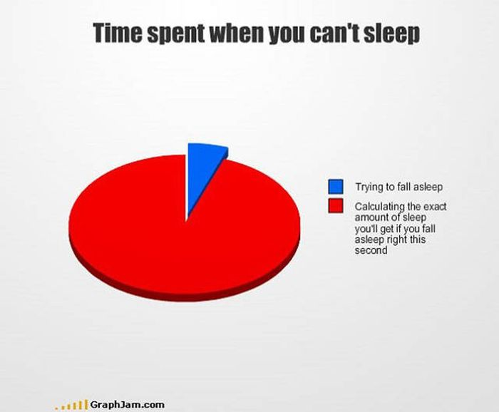 Graphs That Reveal Brutally Honest Truths