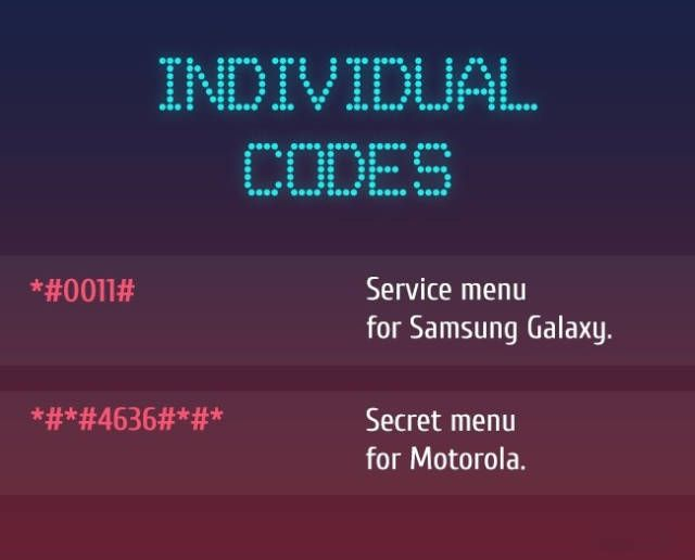 Secret Codes That Will Help You Unlock Your Phone's Potential