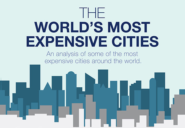 The Top 20 Most Expensive Cities Around The World