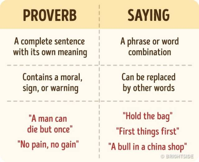 A Few Fun Tips That Will Help You Avoid Confusion