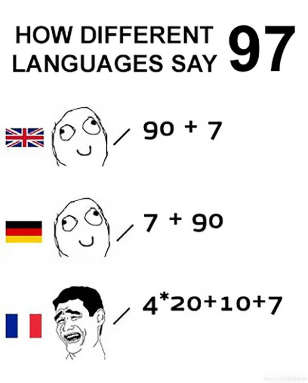 Funny Reasons Why The French Language Is The Worst