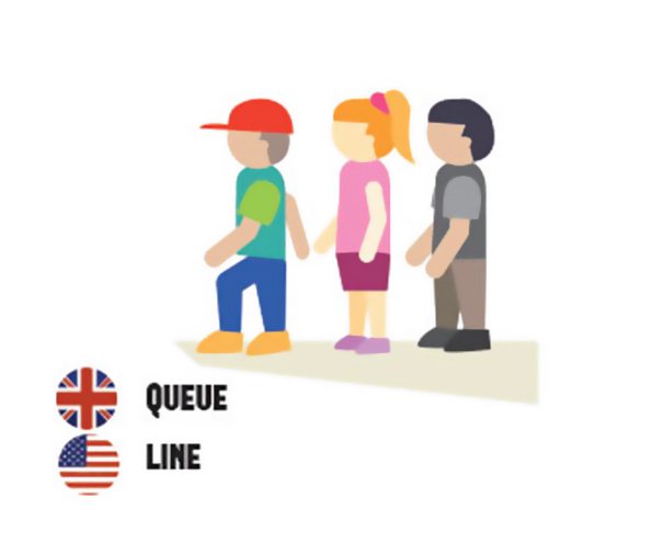 Differences Between American And British English That Confuse Everyone