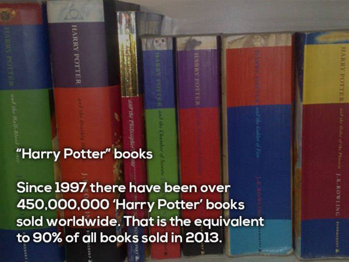 These Are Some Of The Most Successfully Sold Products Of All Time
