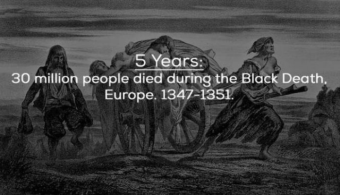 Historic Moments That Brought The Most Deaths To Mankind