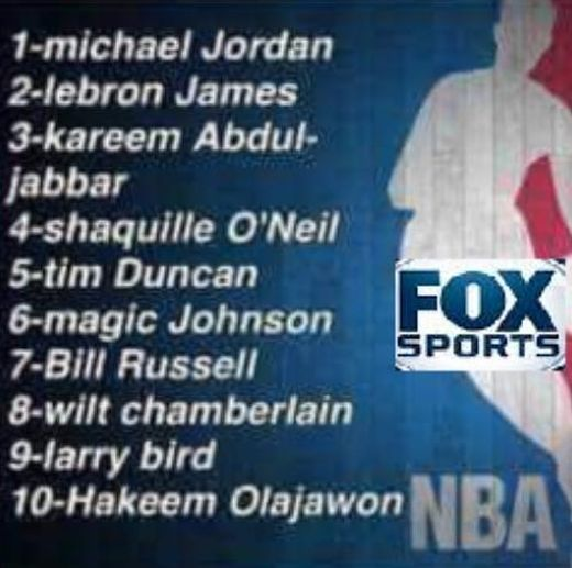 ESPN, SI, Fox Sports And More Name Their Top 10 Players Of All Time