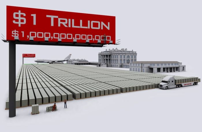 What $20 Trillion In US Debt Actually Looks Like