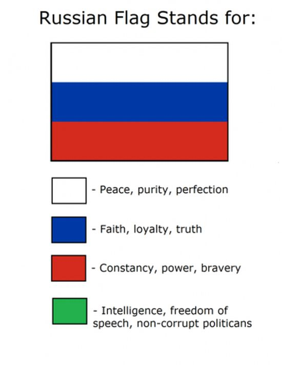 What The Different Flags Stand For